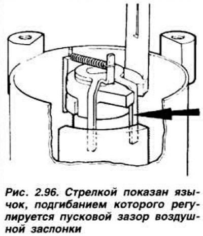 13297 together with Zenith Carburettor Float Bowl Gasket further Tillotson Carburetor Parts further Bendix Zenith Carburetor Diagram also S1056668. on zenith carburetors diagrams