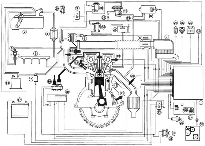 форд мондео 4 топливная система