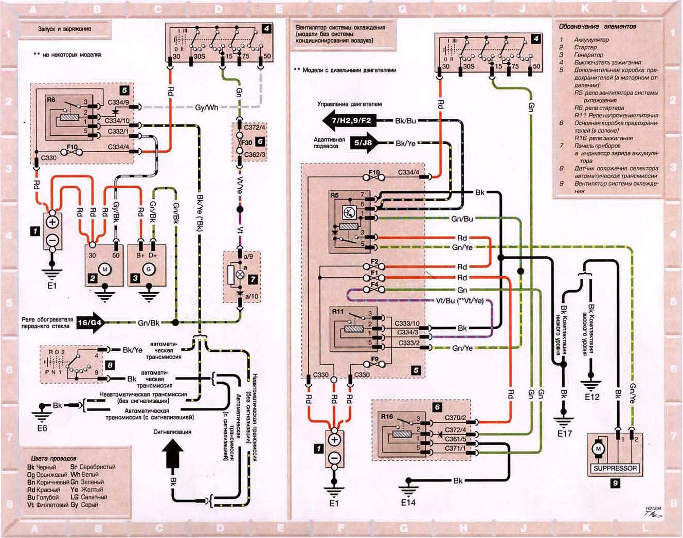 Схема форд мондео 2 3