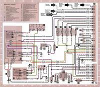 12.41 Электросхема 9: Система управления двигателем с автоматической трансмиссией (начало)