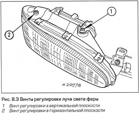 Регулировка фар форд мондео 4