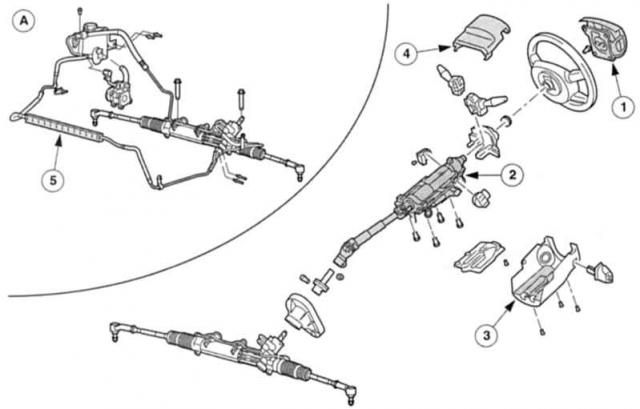 Ремонт рулевой рейки форд мондео 3