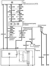 Генератор и регулятор, бензиновые двигатели