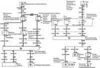Регулирование двигателя, 2,0 л дизель (2)