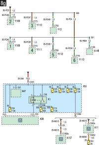 Схема 8g.