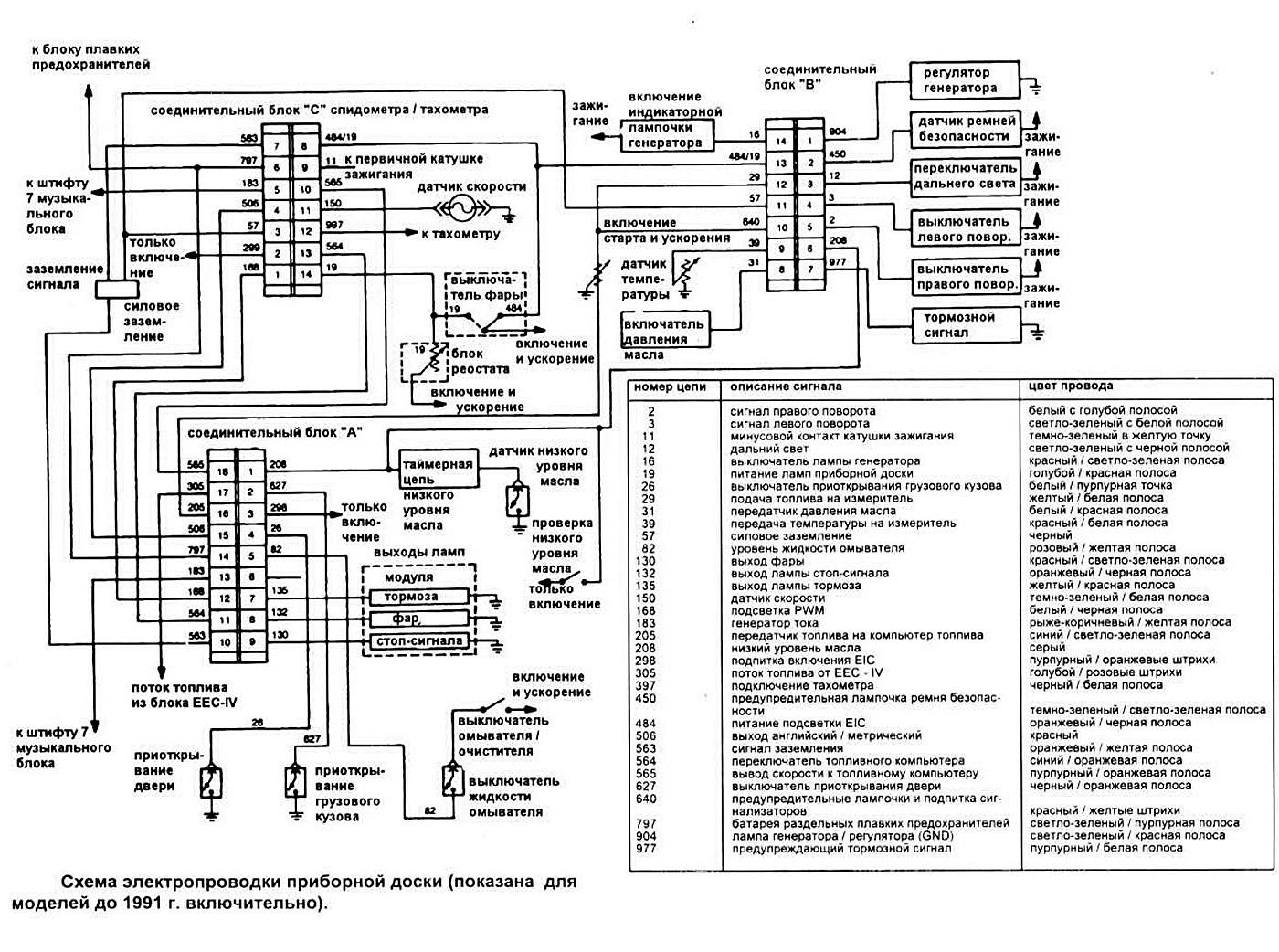 Схема предохранителей на ford probe