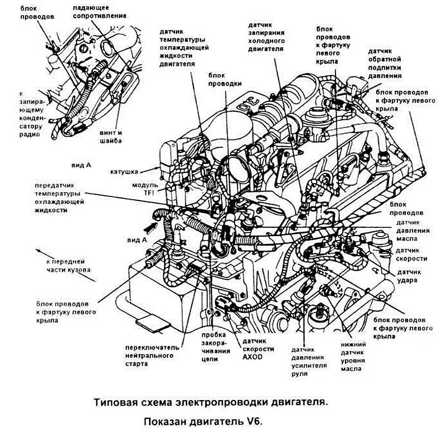 Форд таурус 1994 схема
